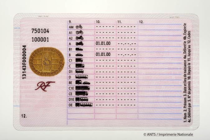un nouveau permis de conduire s curis au format carte de cr dit partir du 16 septembre 2013. Black Bedroom Furniture Sets. Home Design Ideas