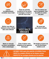 Le département de la Somme placé en vigilance Orange/Orages