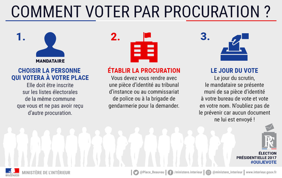 022017-twitter-elections-presidentielles-procuration
