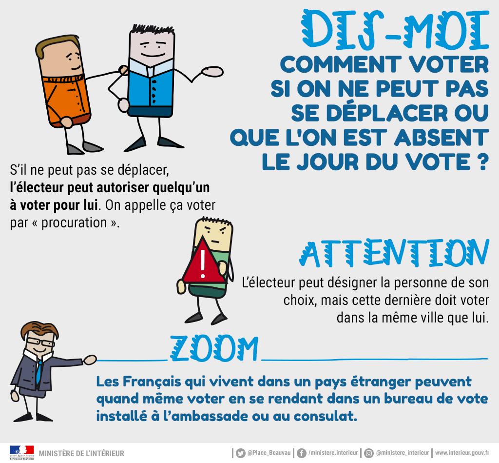 Election pr sidentielle 2017 actualit s accueil les for Interieur gouv elections