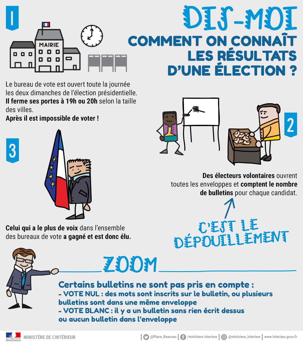 Election pr sidentielle 2017 actualit s accueil les - Comment savoir si on a des termites ...